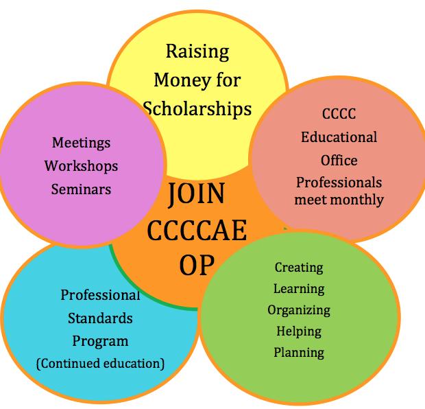 CCCCAEOP Membership application